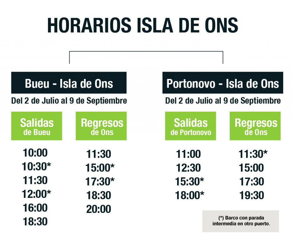 Horarios Barcos Isla de Ons