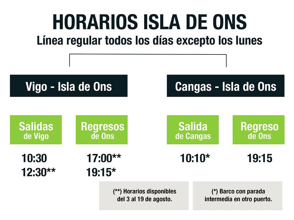 isla-de-ons-horarios-vigo-cangas