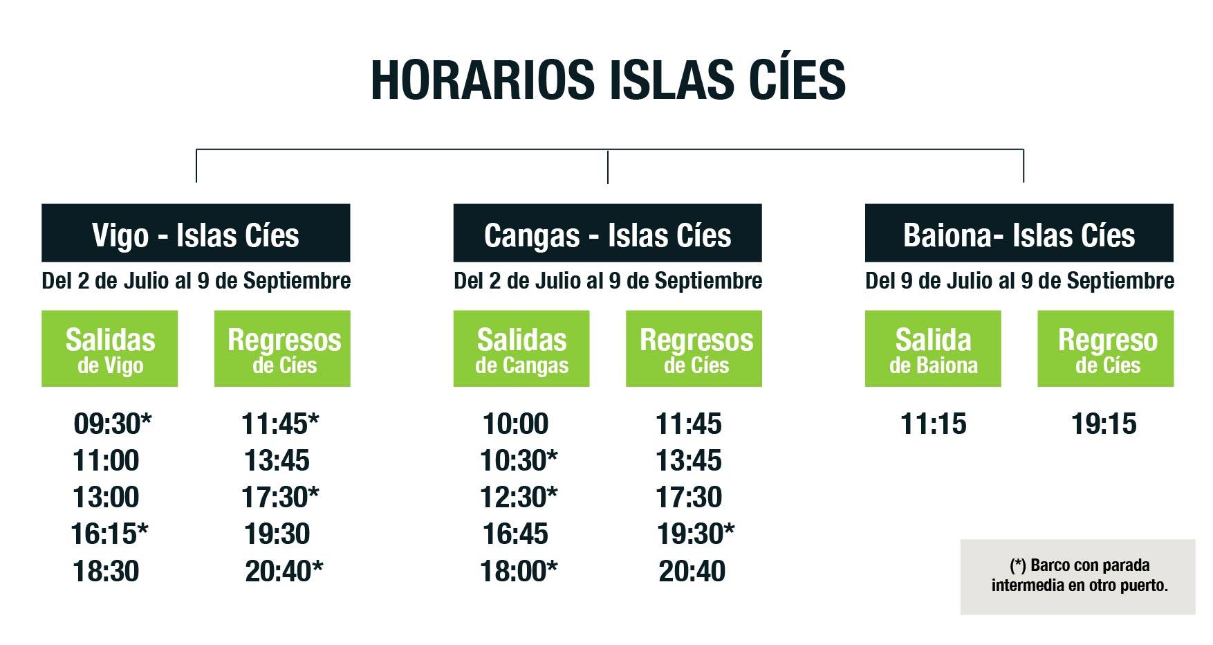 islas-cies-horarios